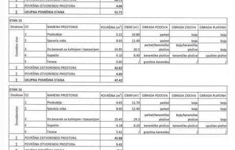 branka-krsmanovica-15-osnova-tipskog-sprata-i-tabela-2